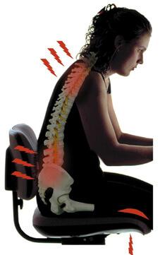 bad posture when sitting
